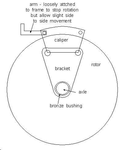 Bracke caliper mount.JPG