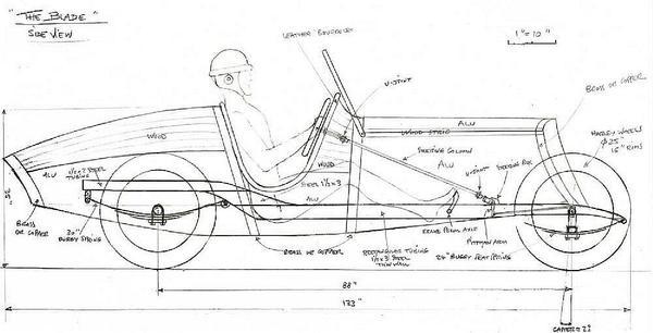 The Blade, Panhard replica (1).jpg
