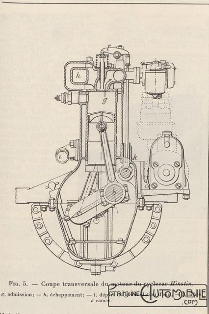 Hinstin-ke-génie-civil-1921-10-29-2-2.jpeg
