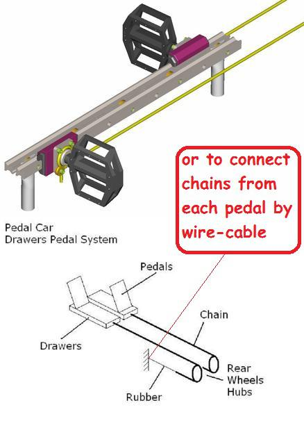 push-pedals_cable-chain_02_.jpg