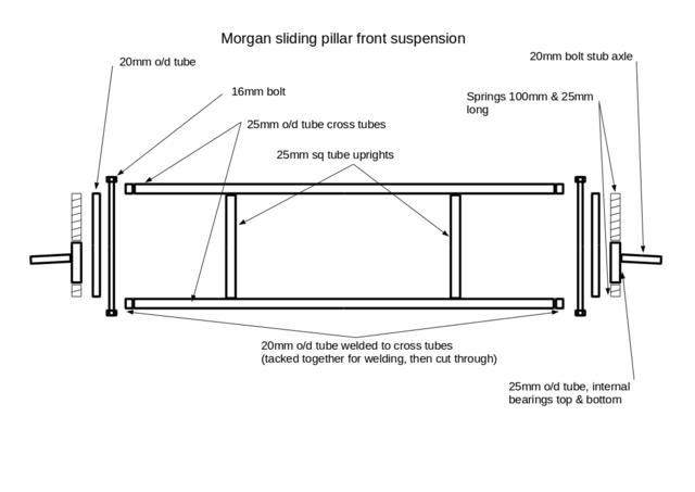 Morgan front suspension.jpg